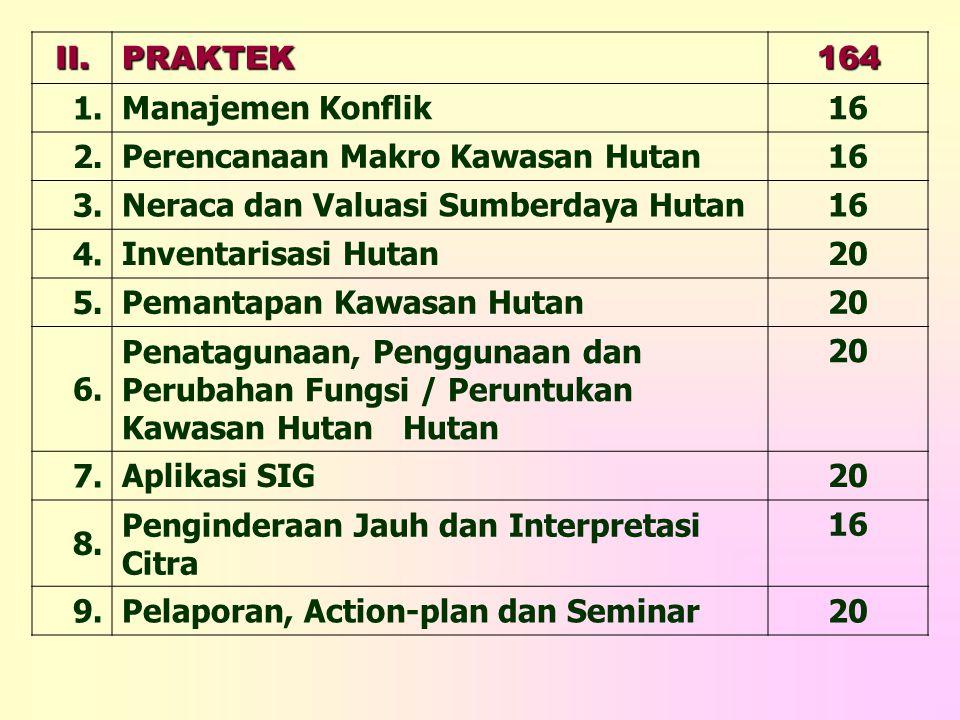 II.PRAKTEK164 1.Manajemen Konflik16 2. Perencanaan Makro Kawasan Hutan16 3.