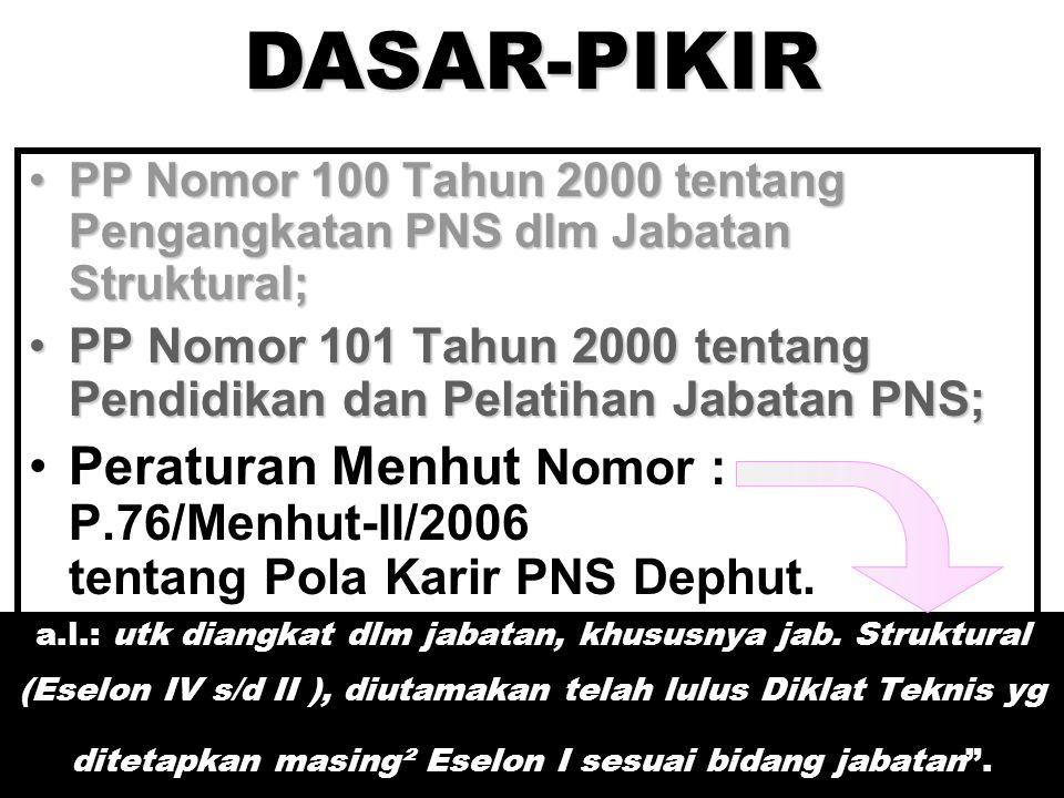 PP Nomor 100 Tahun 2000 tentang Pengangkatan PNS dlm Jabatan Struktural;PP Nomor 100 Tahun 2000 tentang Pengangkatan PNS dlm Jabatan Struktural; PP No