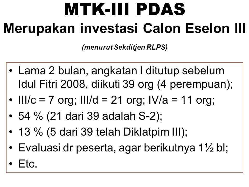 MTK-III PDAS Merupakan investasi Calon Eselon III (menurut Sekditjen RLPS) Lama 2 bulan, angkatan I ditutup sebelum Idul Fitri 2008, diikuti 39 org (4 perempuan); III/c = 7 org; III/d = 21 org; IV/a = 11 org; 54 % (21 dari 39 adalah S-2); 13 % (5 dari 39 telah Diklatpim III); Evaluasi dr peserta, agar berikutnya 1½ bl; Etc.