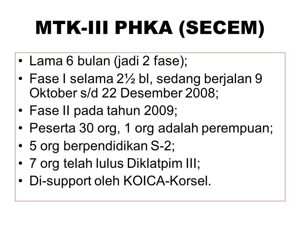 MTK-III PHKA (SECEM) Lama 6 bulan (jadi 2 fase); Fase I selama 2½ bl, sedang berjalan 9 Oktober s/d 22 Desember 2008; Fase II pada tahun 2009; Peserta 30 org, 1 org adalah perempuan; 5 org berpendidikan S-2; 7 org telah lulus Diklatpim III; Di-support oleh KOICA-Korsel.