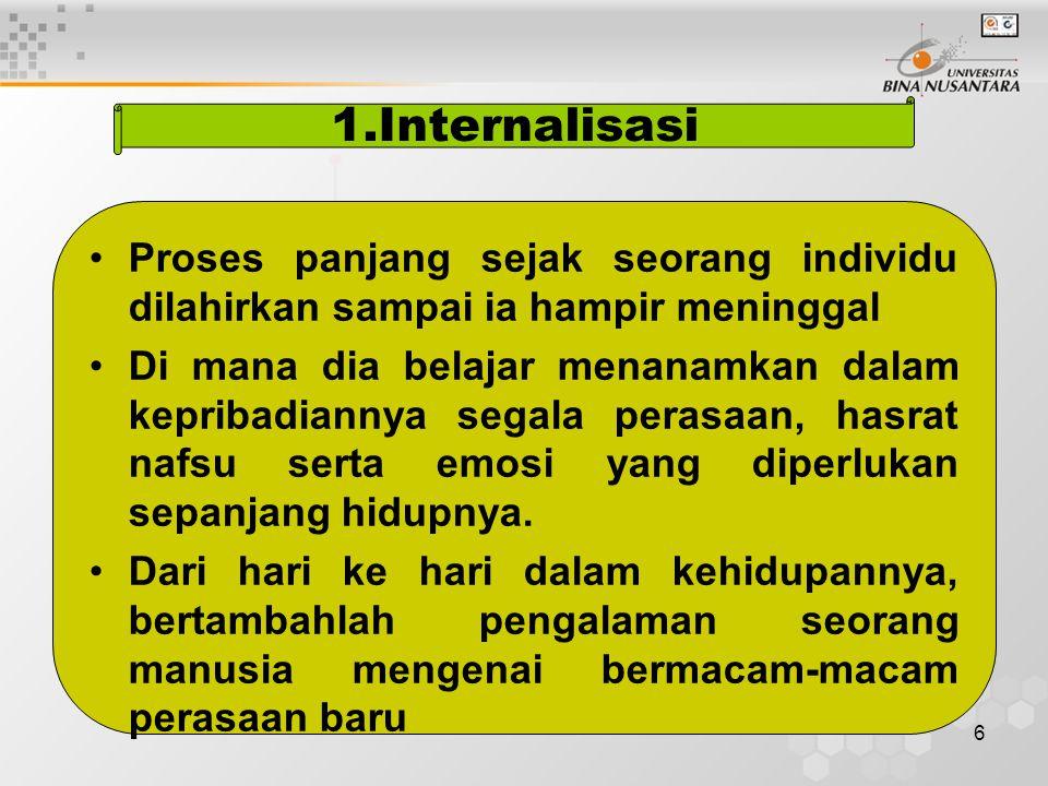 6 1.Internalisasi Proses panjang sejak seorang individu dilahirkan sampai ia hampir meninggal Di mana dia belajar menanamkan dalam kepribadiannya sega