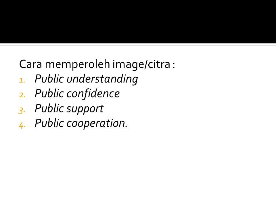 Cara memperoleh image/citra : 1. Public understanding 2. Public confidence 3. Public support 4. Public cooperation.