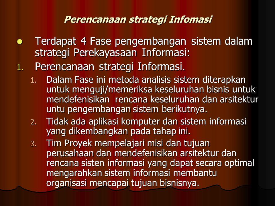 Perencanaan strategi Infomasi Terdapat 4 Fase pengembangan sistem dalam strategi Perekayasaan Informasi: Terdapat 4 Fase pengembangan sistem dalam strategi Perekayasaan Informasi: 1.