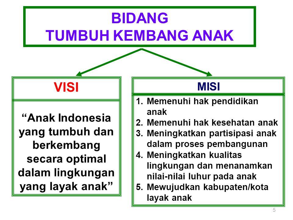 """5 BIDANG TUMBUH KEMBANG ANAK VISI """"Anak Indonesia yang tumbuh dan berkembang secara optimal dalam lingkungan yang layak anak"""" MISI 1.Memenuhi hak pend"""