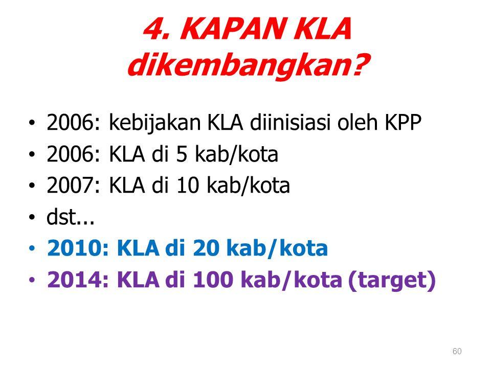 4. KAPAN KLA dikembangkan? 2006: kebijakan KLA diinisiasi oleh KPP 2006: KLA di 5 kab/kota 2007: KLA di 10 kab/kota dst... 2010: KLA di 20 kab/kota 20