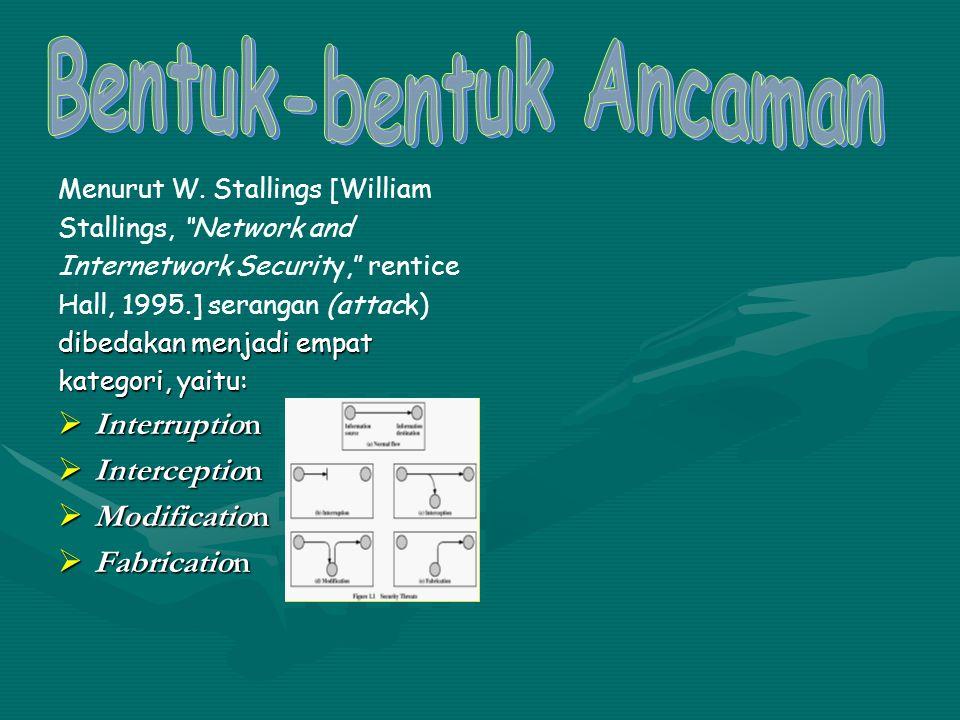 """Menurut W. Stallings [William Stallings, """"Network and Internetwork Security,"""" rentice Hall, 1995.] serangan (attack) dibedakan menjadi empat kategori,"""