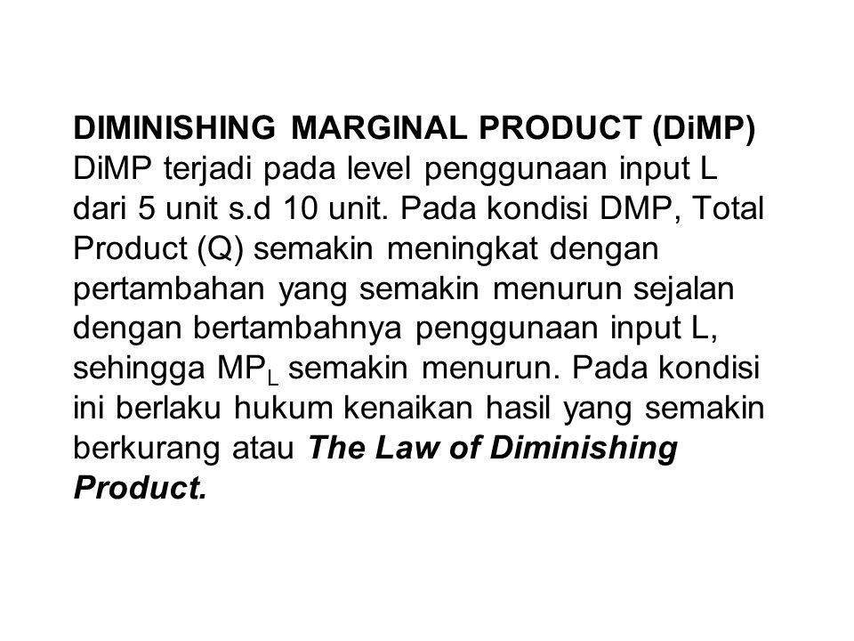 DIMINISHING MARGINAL PRODUCT (DiMP) DiMP terjadi pada level penggunaan input L dari 5 unit s.d 10 unit. Pada kondisi DMP, Total Product (Q) semakin me