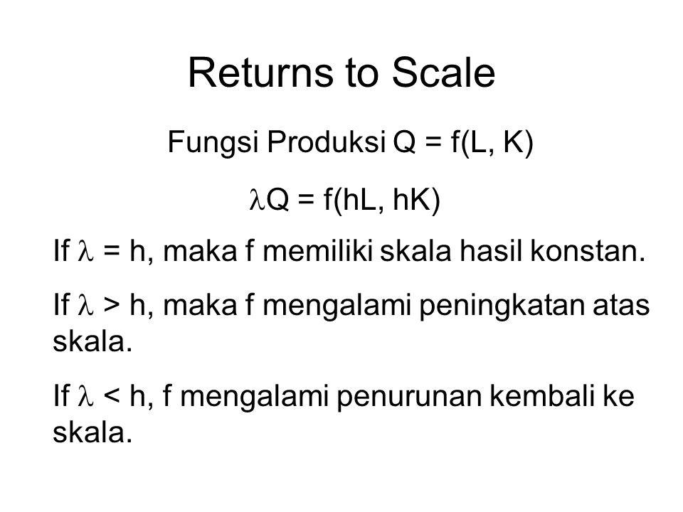 Returns to Scale Fungsi Produksi Q = f(L, K) Q = f(hL, hK) If = h, maka f memiliki skala hasil konstan. If > h, maka f mengalami peningkatan atas skal
