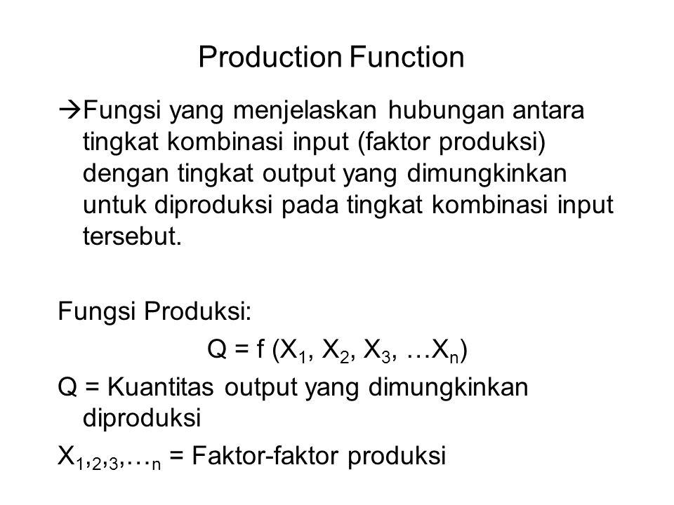 Production Function  Fungsi yang menjelaskan hubungan antara tingkat kombinasi input (faktor produksi) dengan tingkat output yang dimungkinkan untuk