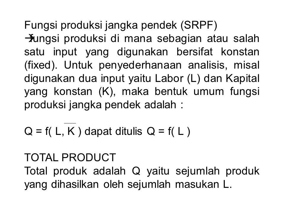 Fungsi produksi jangka pendek (SRPF)  fungsi produksi di mana sebagian atau salah satu input yang digunakan bersifat konstan (fixed). Untuk penyederh