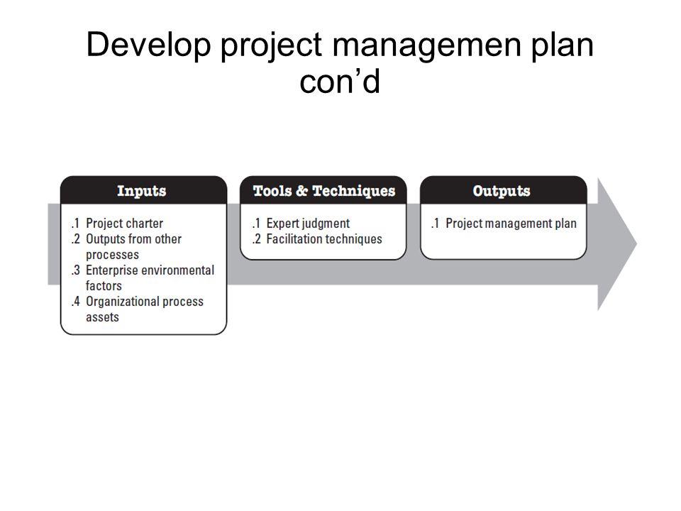 Develop project managemen plan con'd