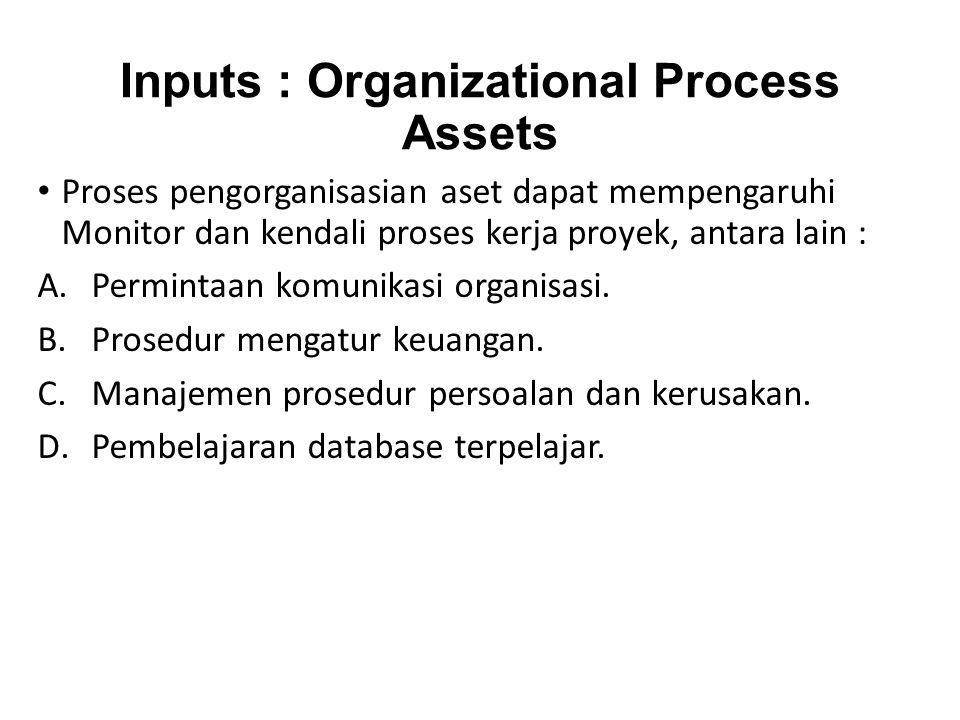 Inputs : Organizational Process Assets Proses pengorganisasian aset dapat mempengaruhi Monitor dan kendali proses kerja proyek, antara lain : A.Permintaan komunikasi organisasi.