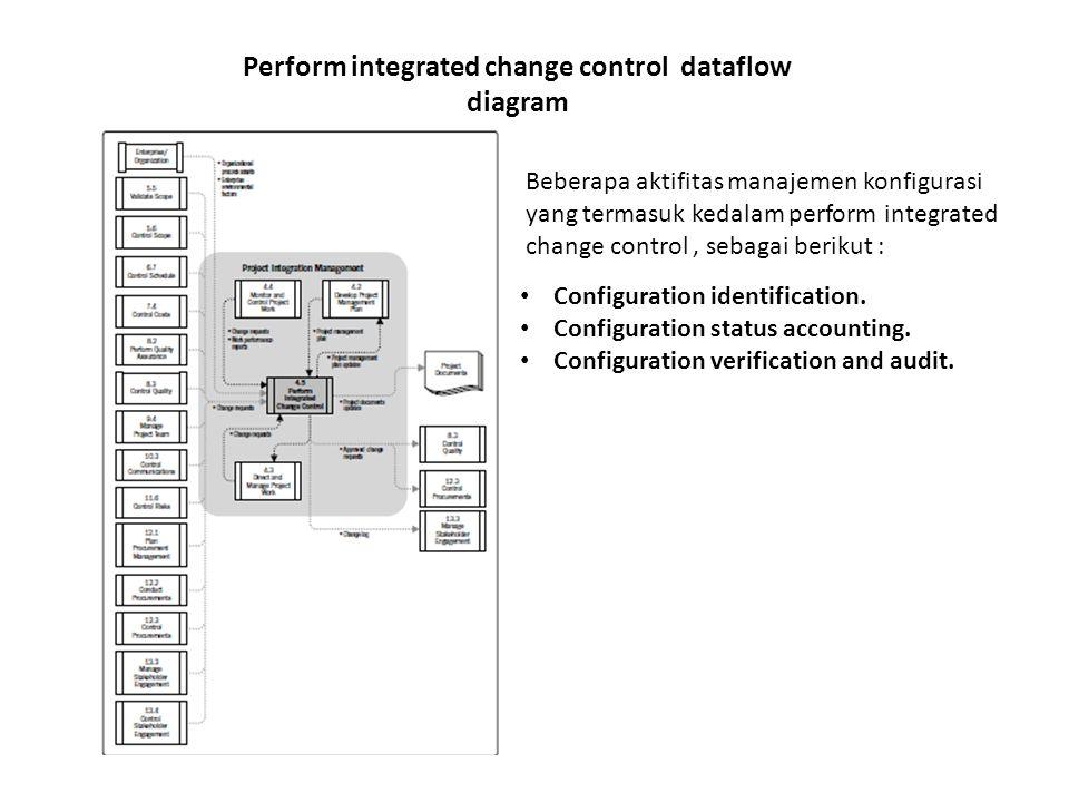 Perform integrated change control dataflow diagram Beberapa aktifitas manajemen konfigurasi yang termasuk kedalam perform integrated change control, sebagai berikut : Configuration identification.