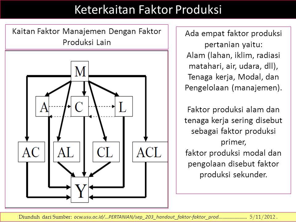 Keterkaitan Faktor Produksi Diunduh dari Sumber: ocw.usu.ac.id/...PERTANIAN/sep_203_handout_faktor-faktor_prod.......................