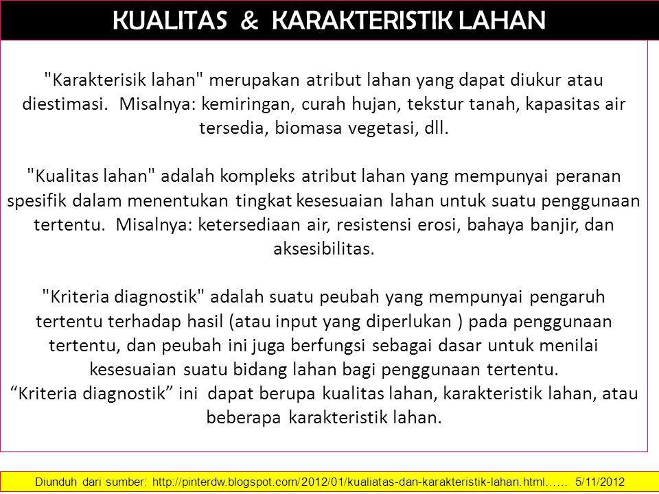 KUALITAS & KARAKTERISTIK LAHAN