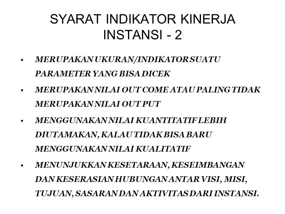 SYARAT INDIKATOR KINERJA/INSTANSI -1 MENGGAMBARKAN UKURAN CAPAIAN KINERJA INSTANSI MENUNJUKKAN NILAI MUTU (QUALITY) MENUNJUKKAN NILAI KEHEMATAN (ECONO