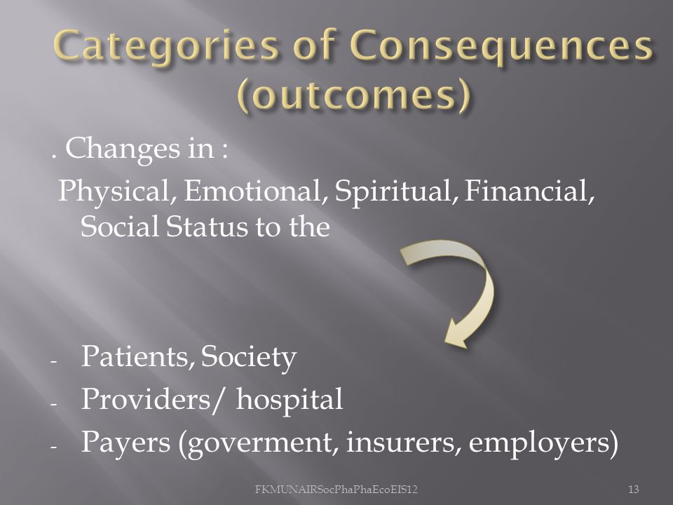 . Changes in : Physical, Emotional, Spiritual, Financial, Social Status to the - Patients, Society - Providers/ hospital - Payers (goverment, insurers