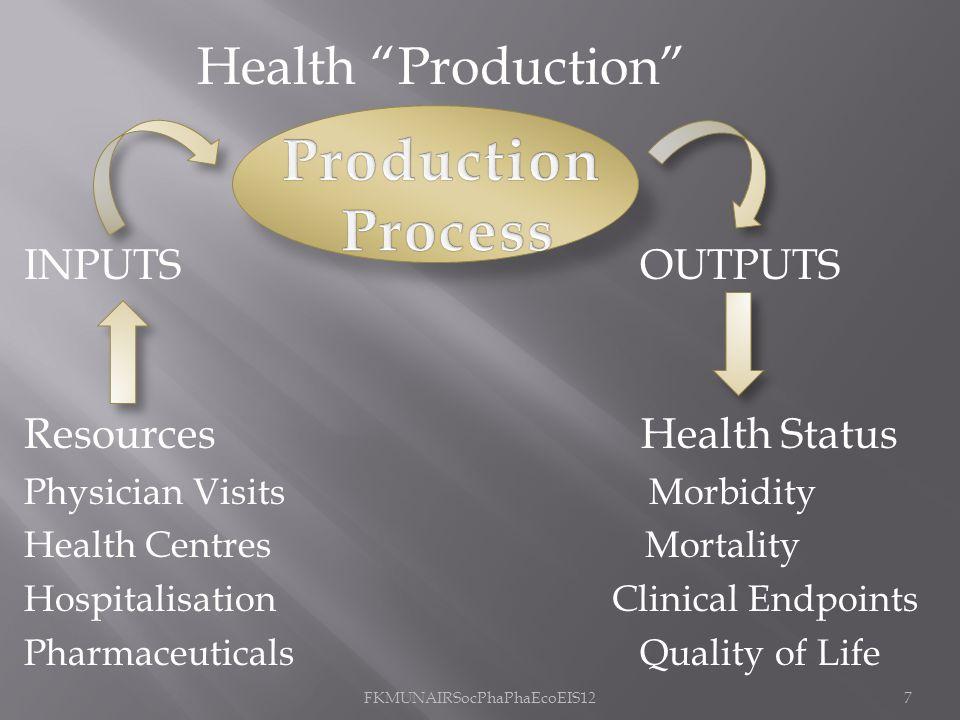 Bagian dari ekonomi kesehatan.