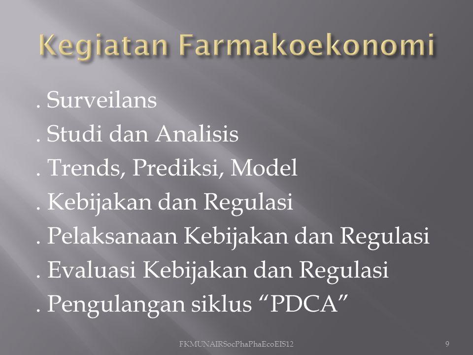 . Surveilans. Studi dan Analisis. Trends, Prediksi, Model. Kebijakan dan Regulasi. Pelaksanaan Kebijakan dan Regulasi. Evaluasi Kebijakan dan Regulasi
