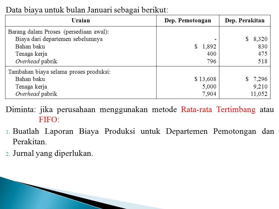 Data biaya untuk bulan Januari sebagai berikut: Diminta: jika perusahaan menggunakan metode Rata-rata Tertimbang atau FIFO: 1. Buatlah Laporan Biaya P
