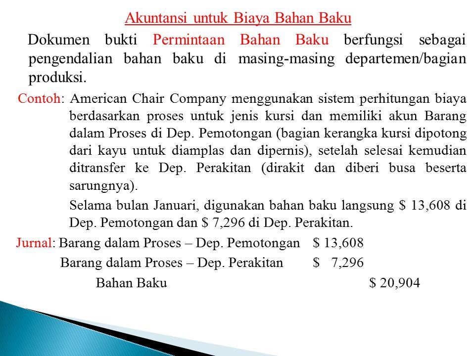 Akuntansi untuk Biaya Bahan Baku Dokumen bukti Permintaan Bahan Baku berfungsi sebagai pengendalian bahan baku di masing-masing departemen/bagian prod