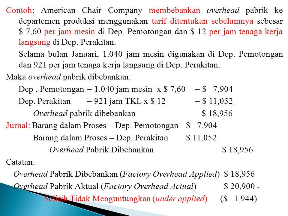 Contoh: American Chair Company membebankan overhead pabrik ke departemen produksi menggunakan tarif ditentukan sebelumnya sebesar $ 7,60 per jam mesin