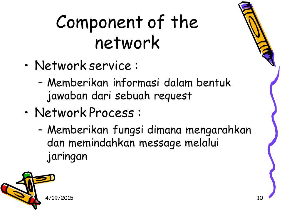 4/19/201510 Component of the network Network service : –Memberikan informasi dalam bentuk jawaban dari sebuah request Network Process : –Memberikan fungsi dimana mengarahkan dan memindahkan message melalui jaringan