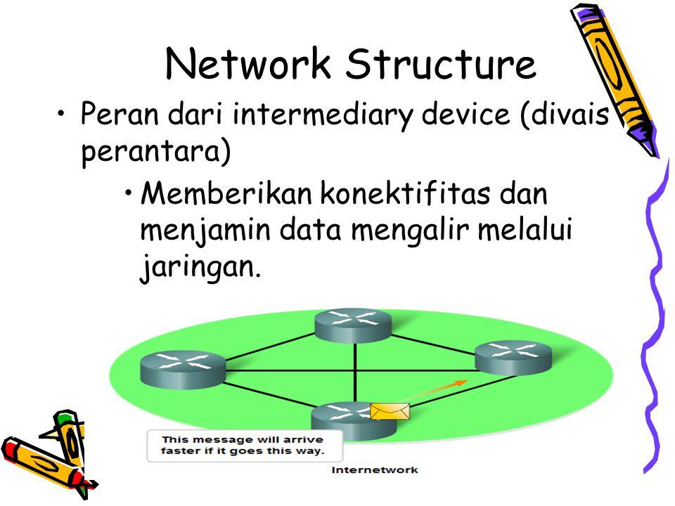 4/19/201517 Network Structure Peran dari intermediary device (divais perantara) Memberikan konektifitas dan menjamin data mengalir melalui jaringan.