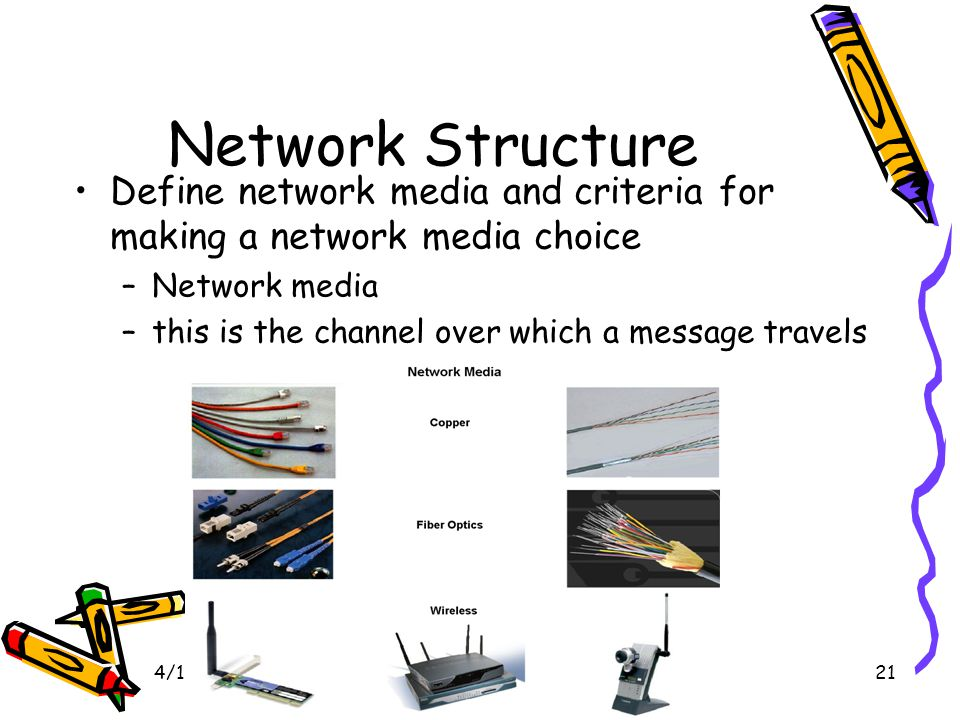 4/19/201521 Network Structure Define network media and criteria for making a network media choice –Network media –this is the channel over which a message travels