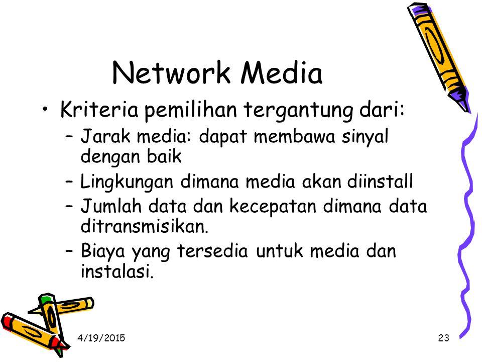 4/19/201523 Network Media Kriteria pemilihan tergantung dari: –Jarak media: dapat membawa sinyal dengan baik –Lingkungan dimana media akan diinstall –Jumlah data dan kecepatan dimana data ditransmisikan.