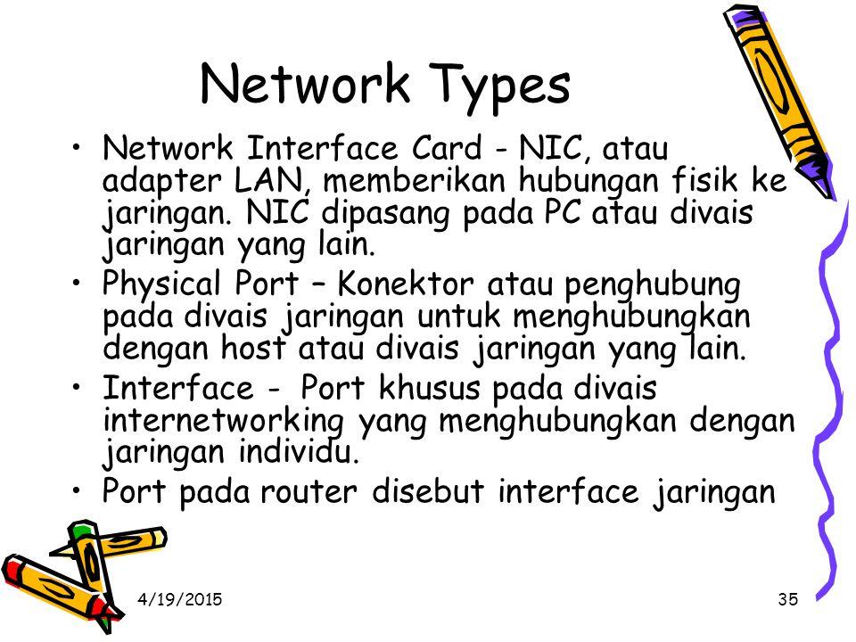 4/19/201535 Network Types Network Interface Card - NIC, atau adapter LAN, memberikan hubungan fisik ke jaringan.
