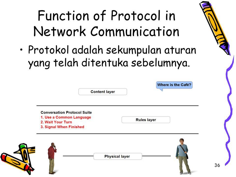 4/19/201536 Function of Protocol in Network Communication Protokol adalah sekumpulan aturan yang telah ditentuka sebelumnya.