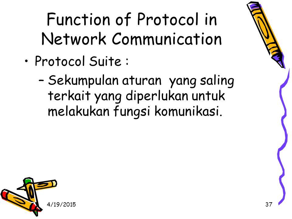 4/19/201537 Function of Protocol in Network Communication Protocol Suite : –Sekumpulan aturan yang saling terkait yang diperlukan untuk melakukan fungsi komunikasi.