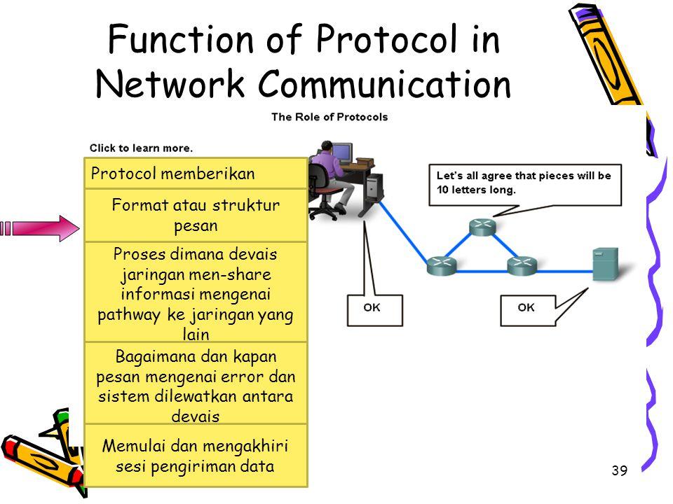 4/19/201539 Function of Protocol in Network Communication 4/19/2015 Protocol memberikan Format atau struktur pesan Proses dimana devais jaringan men-share informasi mengenai pathway ke jaringan yang lain Bagaimana dan kapan pesan mengenai error dan sistem dilewatkan antara devais Memulai dan mengakhiri sesi pengiriman data