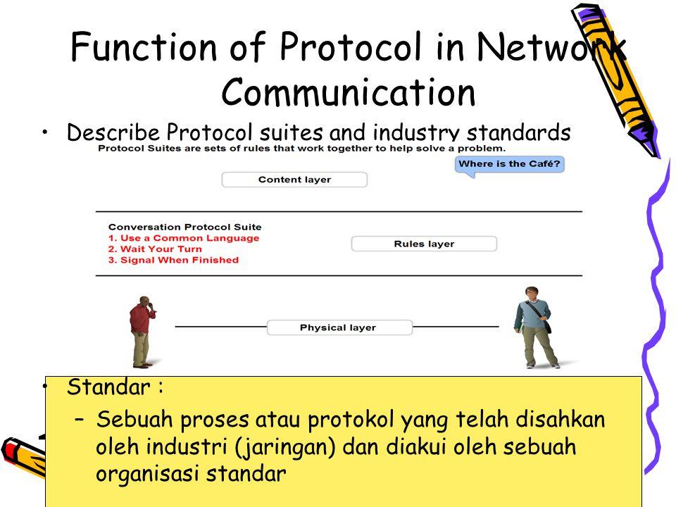 4/19/201545 Function of Protocol in Network Communication Describe Protocol suites and industry standards Standar : –Sebuah proses atau protokol yang telah disahkan oleh industri (jaringan) dan diakui oleh sebuah organisasi standar