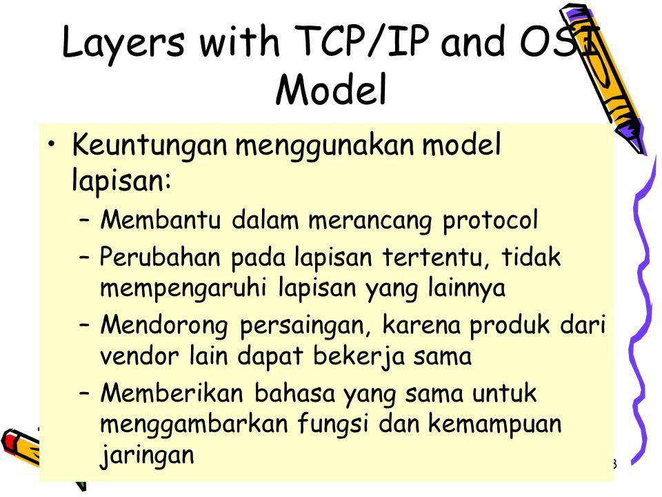 4/19/201548 Layers with TCP/IP and OSI Model Keuntungan menggunakan model lapisan: –Membantu dalam merancang protocol –Perubahan pada lapisan tertentu, tidak mempengaruhi lapisan yang lainnya –Mendorong persaingan, karena produk dari vendor lain dapat bekerja sama –Memberikan bahasa yang sama untuk menggambarkan fungsi dan kemampuan jaringan