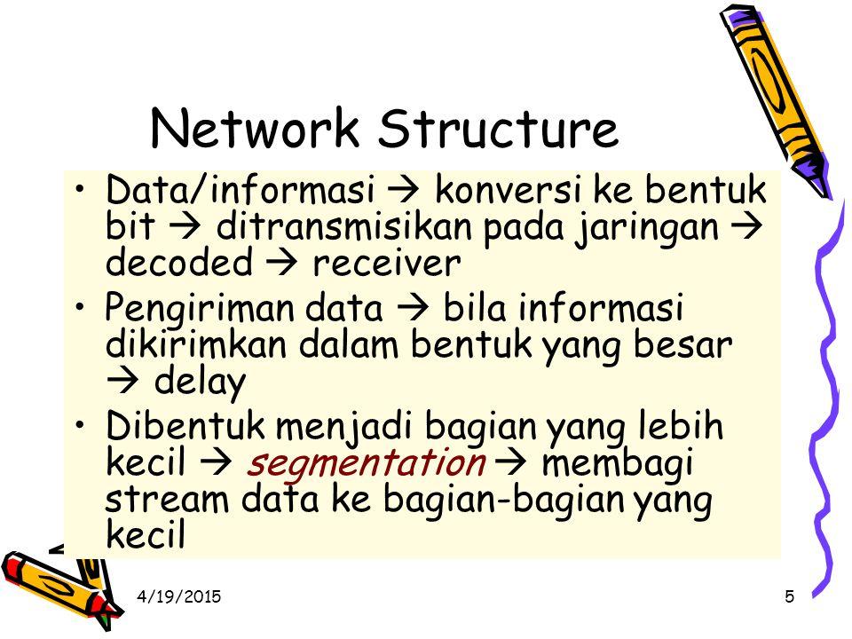 4/19/20155 Network Structure Data/informasi  konversi ke bentuk bit  ditransmisikan pada jaringan  decoded  receiver Pengiriman data  bila informasi dikirimkan dalam bentuk yang besar  delay Dibentuk menjadi bagian yang lebih kecil  segmentation  membagi stream data ke bagian-bagian yang kecil