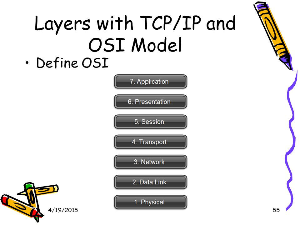 4/19/201555 Layers with TCP/IP and OSI Model Define OSI