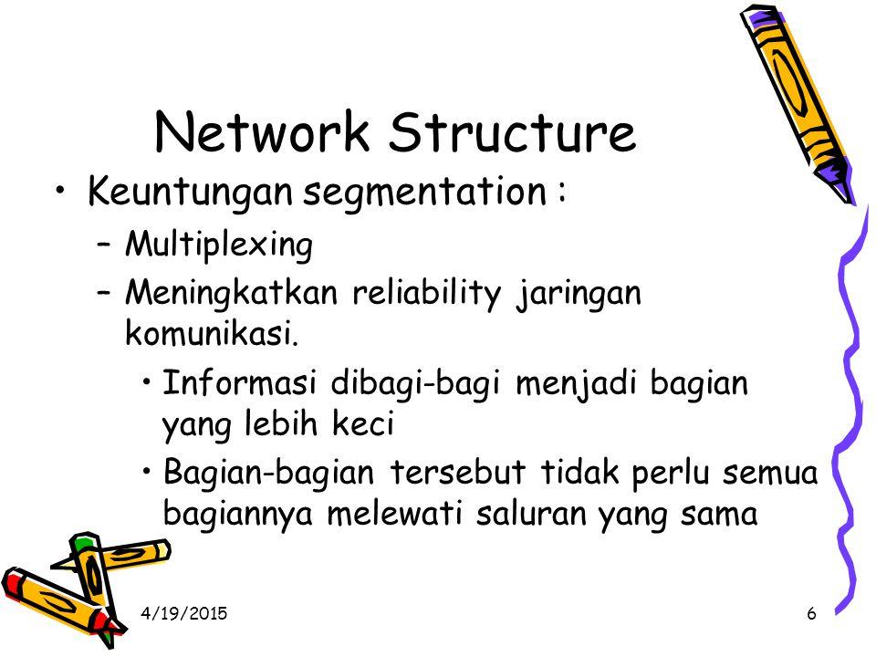 4/19/20156 Network Structure Keuntungan segmentation : –Multiplexing –Meningkatkan reliability jaringan komunikasi.