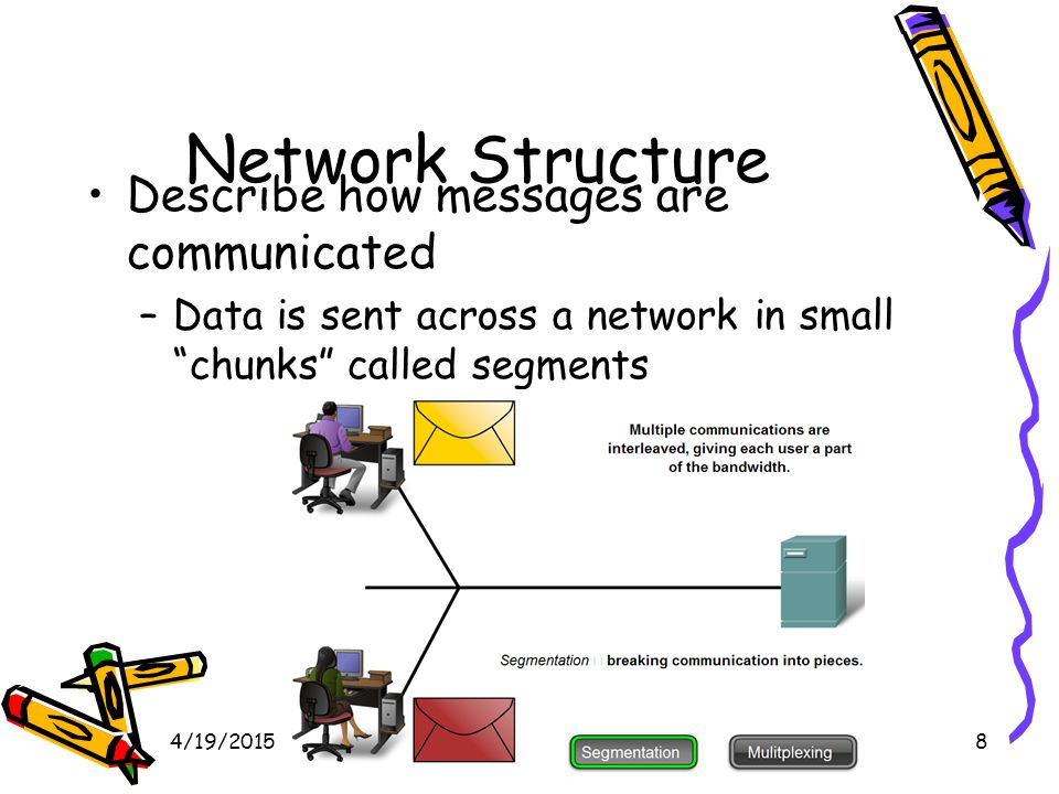 4/19/20158 Network Structure Describe how messages are communicated –Data is sent across a network in small chunks called segments