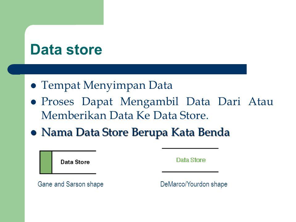 Data store Tempat Menyimpan Data Proses Dapat Mengambil Data Dari Atau Memberikan Data Ke Data Store. Nama Data Store Berupa Kata Benda Nama Data Stor