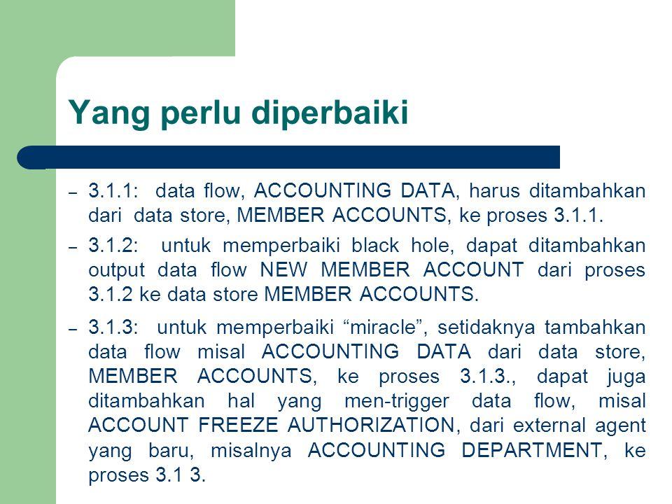 Yang perlu diperbaiki – 3.1.1: data flow, ACCOUNTING DATA, harus ditambahkan dari data store, MEMBER ACCOUNTS, ke proses 3.1.1. – 3.1.2: untuk memperb