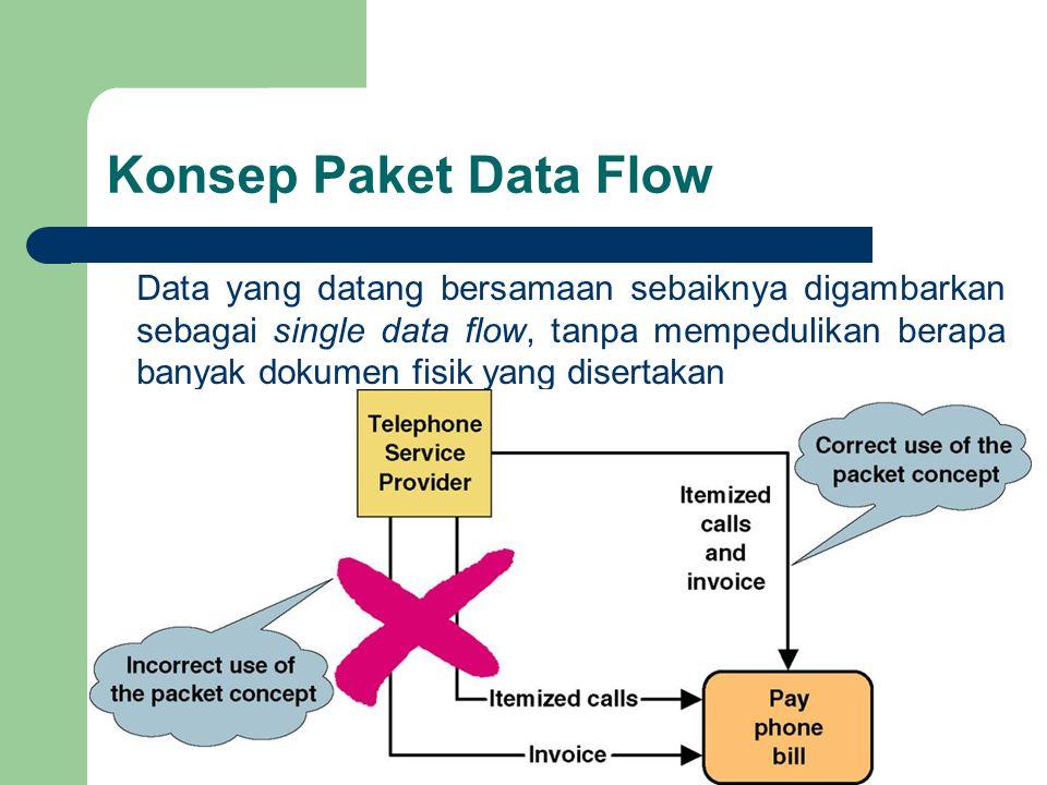 Konsep Paket Data Flow Data yang datang bersamaan sebaiknya digambarkan sebagai single data flow, tanpa mempedulikan berapa banyak dokumen fisik yang