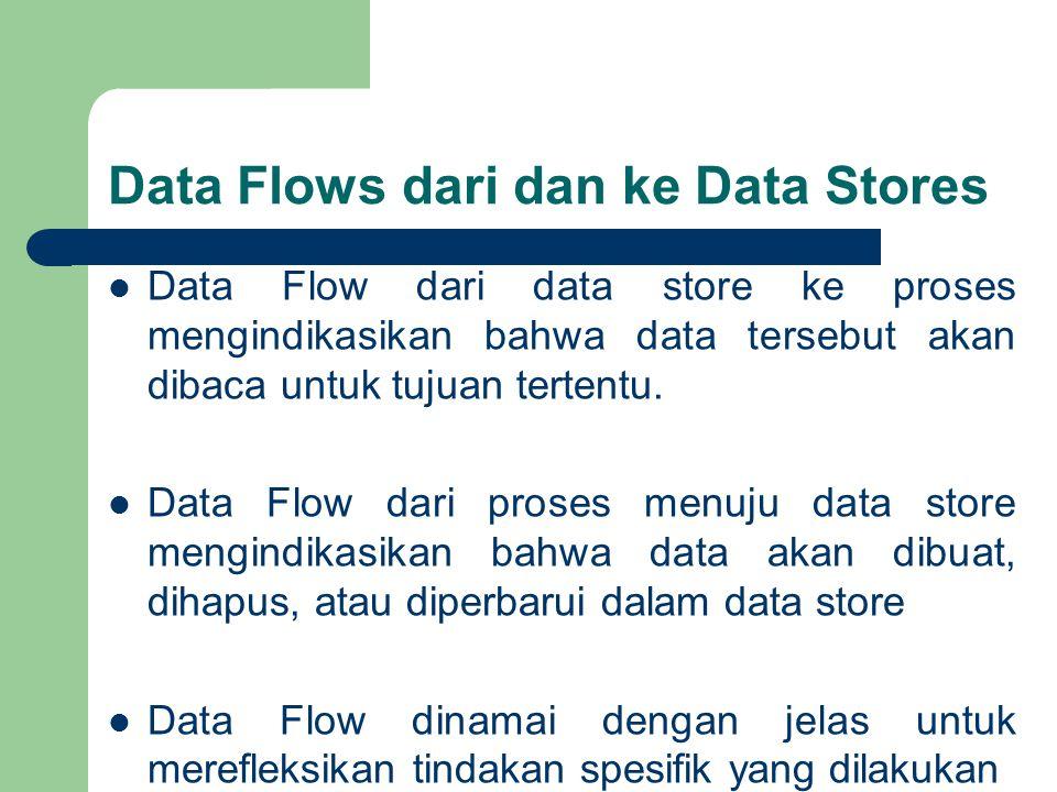 Data Flows dari dan ke Data Stores Data Flow dari data store ke proses mengindikasikan bahwa data tersebut akan dibaca untuk tujuan tertentu. Data Flo