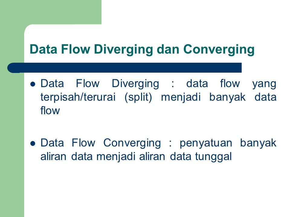 Data Flow Diverging dan Converging Data Flow Diverging : data flow yang terpisah/terurai (split) menjadi banyak data flow Data Flow Converging : penya