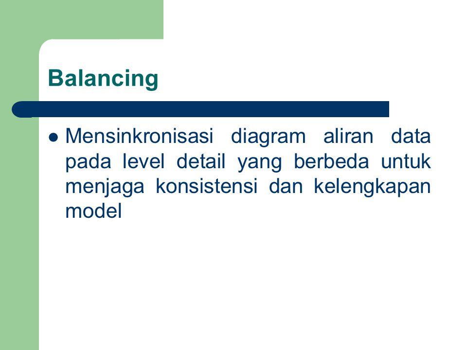 Balancing Mensinkronisasi diagram aliran data pada level detail yang berbeda untuk menjaga konsistensi dan kelengkapan model