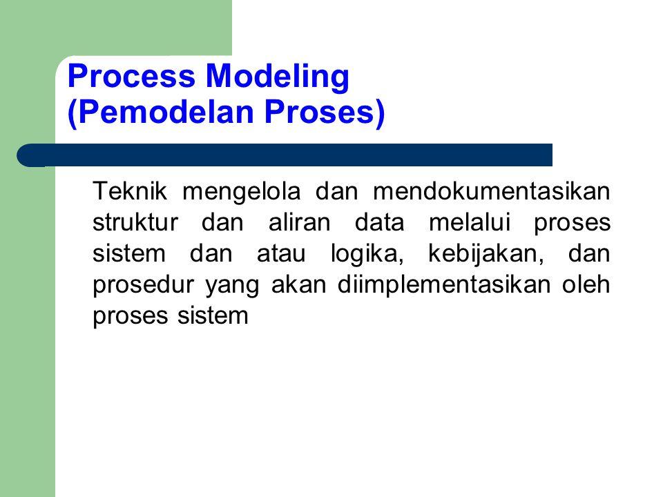 Process Modeling (Pemodelan Proses) Teknik mengelola dan mendokumentasikan struktur dan aliran data melalui proses sistem dan atau logika, kebijakan,
