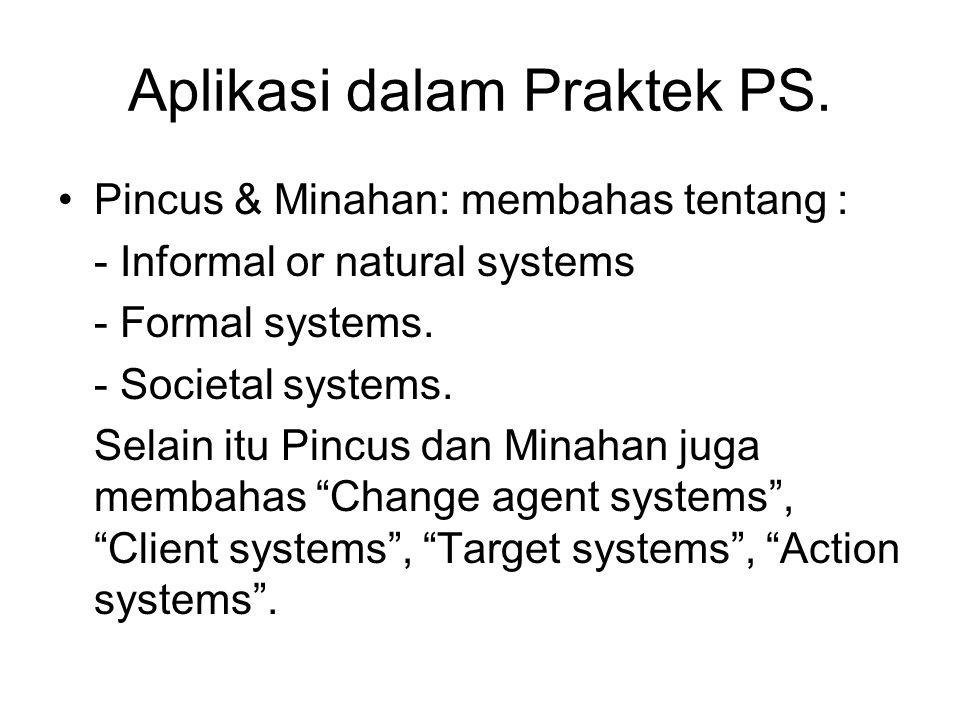 Aplikasi dalam Praktek PS.