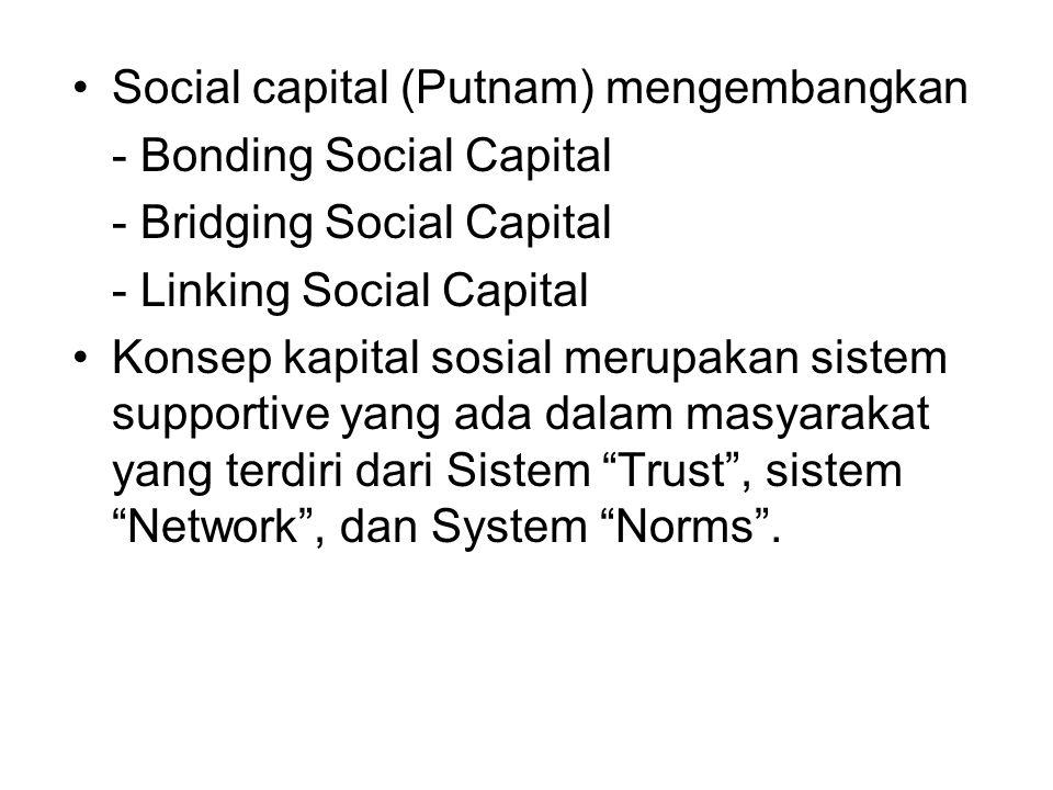 Social capital (Putnam) mengembangkan - Bonding Social Capital - Bridging Social Capital - Linking Social Capital Konsep kapital sosial merupakan sistem supportive yang ada dalam masyarakat yang terdiri dari Sistem Trust , sistem Network , dan System Norms .