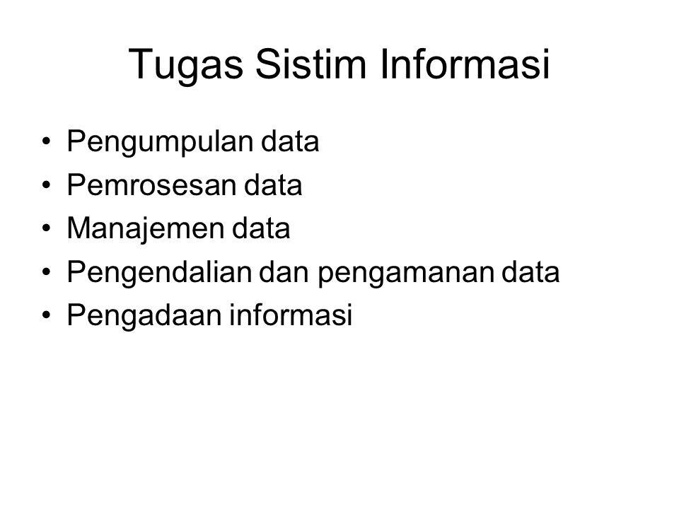 Tugas Sistim Informasi Pengumpulan data Pemrosesan data Manajemen data Pengendalian dan pengamanan data Pengadaan informasi